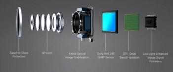 اجزای دوربین عکاسی