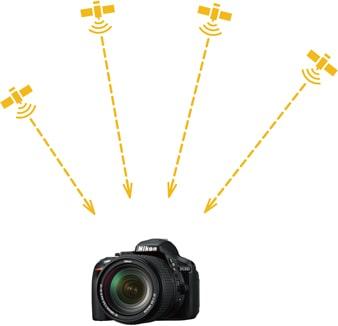 GPS در دوربین D5300