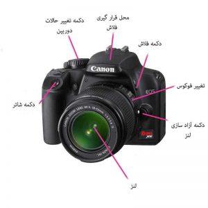 آشنایی با اجزای دوربین عکاسی