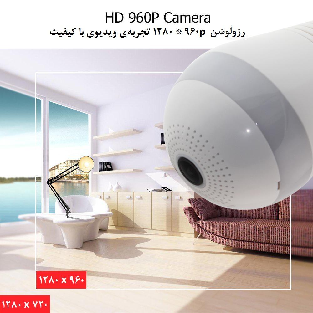 دوربین پانورامیک