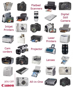 محصولات شرکت کانن