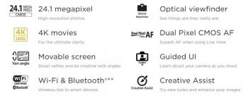 مشخصات دوربین کانن 250D